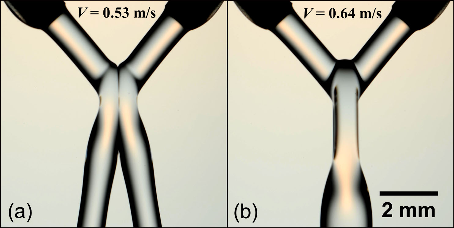 This figure shows two fluid jets merging into one on the right when just a 20 percent speed increase is applied.