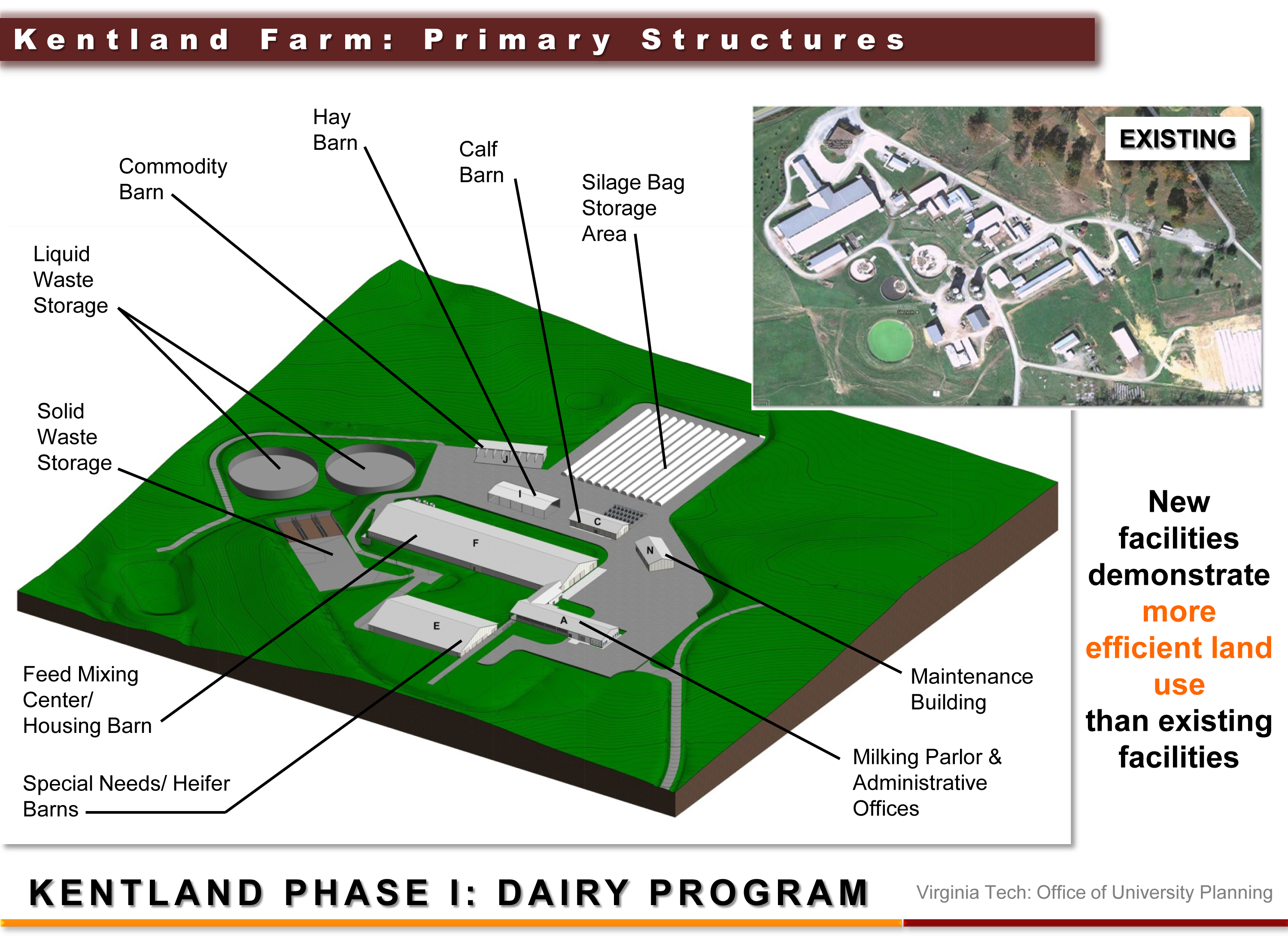 Modern dairy complex approved for Kentland Farm